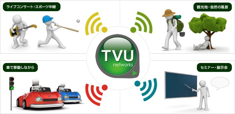 TVU One/TVUPack(無線映像伝送システム) - いつでもどこでも ...